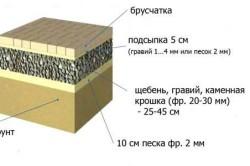 Схема укладки брусчатки на гравийную подсыпку