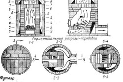 Схема печи конструкции В. Е. Грум-Гржимайло