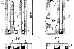 Схема печи теплотехнического института конструкции инж. Ковалевского