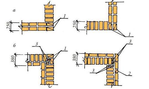 Схема цоколя фундамента