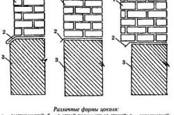 Схема форм цоколя