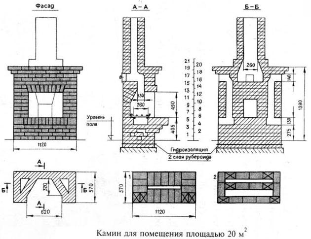 Схема камина для помещения с площадью 20 м2
