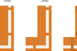 Схема кирпичной колодцевой кладки