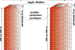 Схема кладки кирпичных столбов