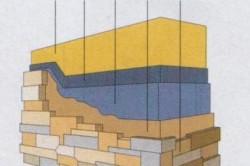 Схема облицовки деревянной стены