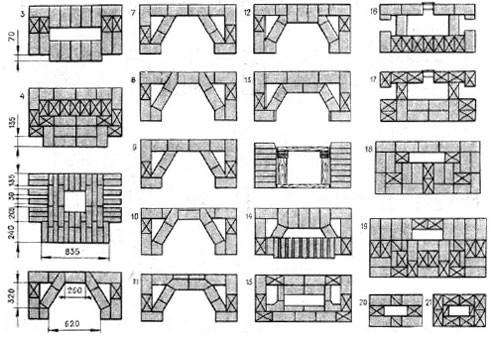 Схема порядовки кладки камина