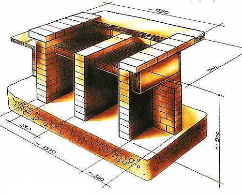 Схема порядовки кирпичного мангала