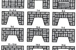 Схема пошаговой укладки камина