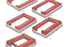 Схема строительства фундамента из кирпича