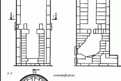 Схема трубы из кирпича