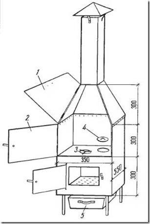 Схема с размерами варочной печи с мангалом