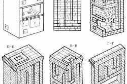Схема кладки отопительно-варочной печи.