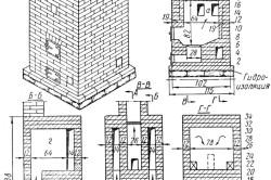 Схема квадратной печь с нижним прогревом