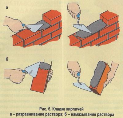 На каждый кирпич необходимо ровным слоем наносить раствор, потом шпателем убирать излишки.