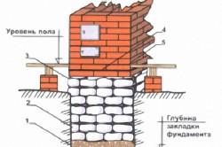 Печной фундамент должен быть шире с каждой стороны самой печи минимум на 20 см, а его глубина зависит от качества грунта.