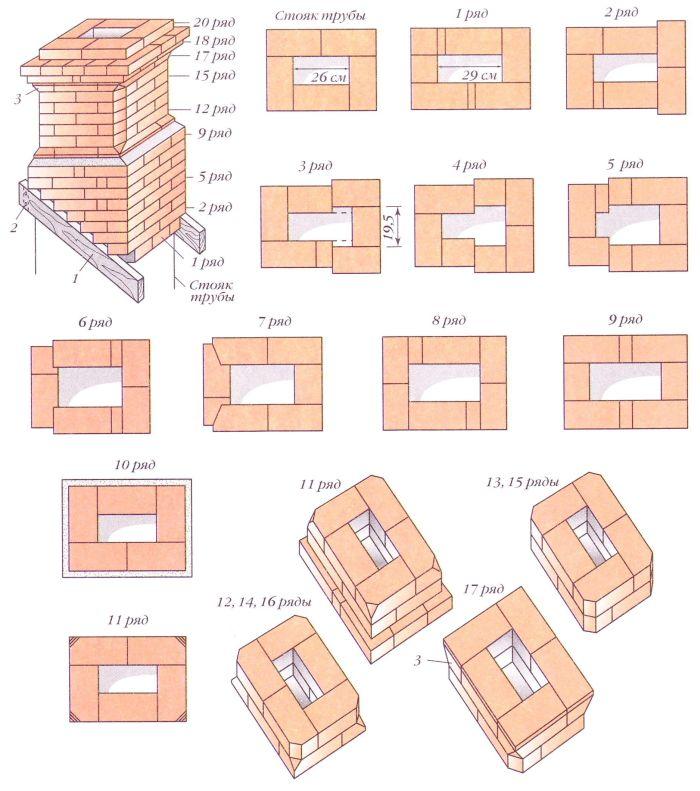 Схема кладки кирпичной трубы.