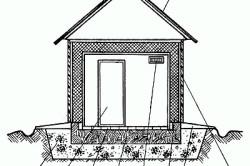 Мини-погреб наземной конструкции