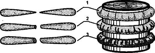 Определение жирности глиняного раствора
