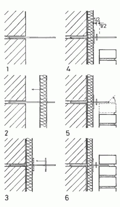 Схема укладки кирпича