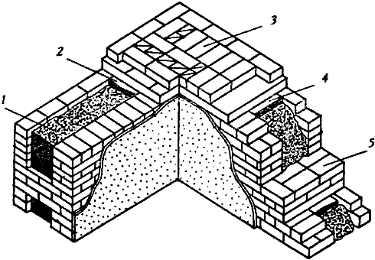 Угловая кладка с трехрядными диафрагмами