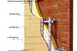 Устройство вентилируемого фасада.