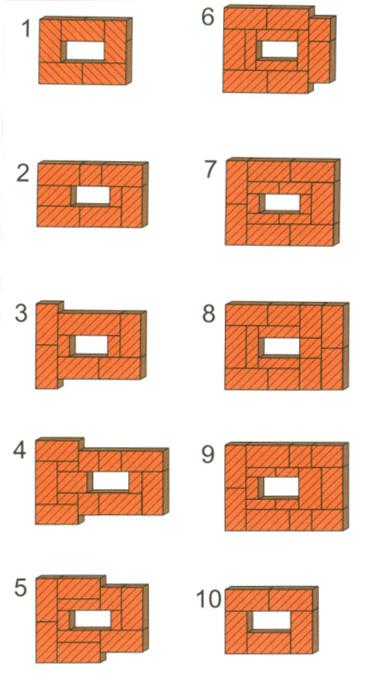 Порядовка выкладывания выдры.Каждый последующий ряд выступает по отношению к предыдущему на полкирпича. Размеры сечения дымового канала, проходящего внутри выдры, регулируются вставляемыми пластинами из кирпича таким образом, чтобы они оставались постоянными по всей длине.