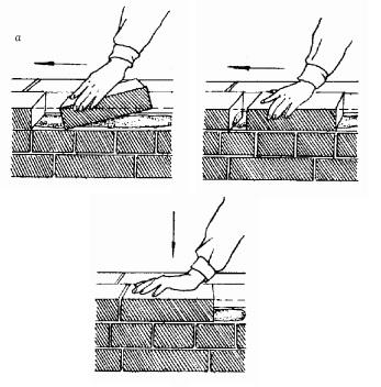 Кладка кирпичей ложкового ряда способом вприжим