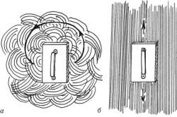 Затирка штукатурки теркой на стенах: а) вкруговую; б) вразгонку.