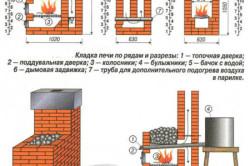 Примитивная схема банная печь с открытой каменкой