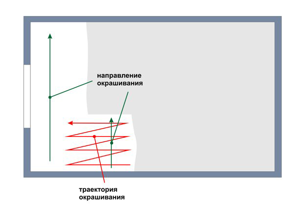 Схема печи для покраски