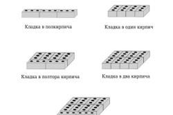 Схема видов кирпичной кладки