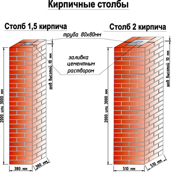 Колонны обычно кладутся по технологии 1,5 и 2 кирпича.