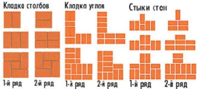 Перевязочки на теле ребенка - бэби. ру
