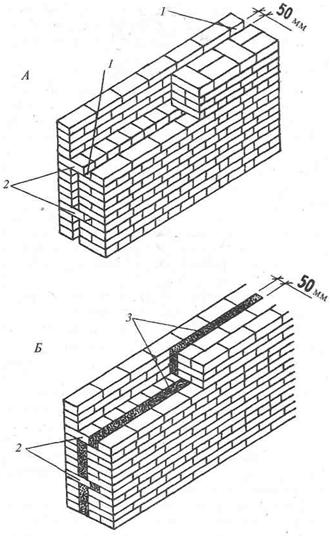 Кладка стены с воздушной прослойкой (А) и плитным утеплителем (Б)