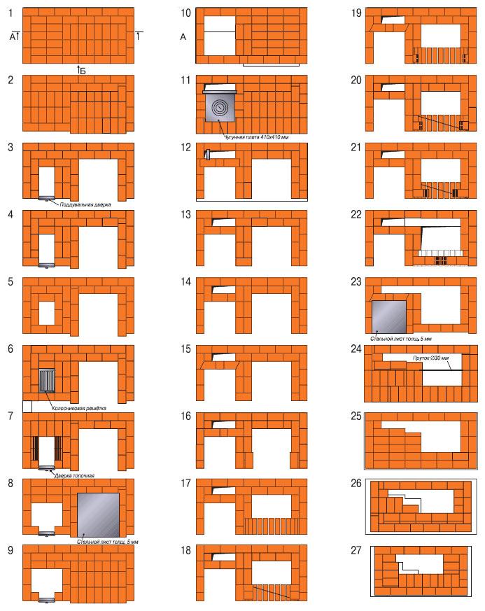 Схема постройки мангала из кирпича