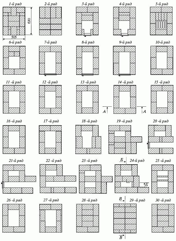 Схема последовательности кладки прямоугольной печи.