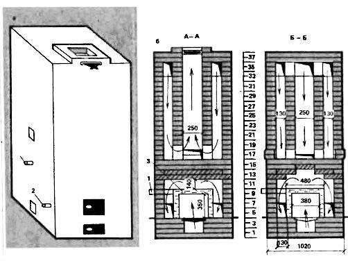 Схема кирпичной печи с водяным котлом