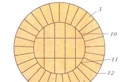 Схема порядовки 1-3 ряда