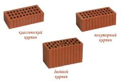 Виды кирпичей, которые используют в строительстве домов