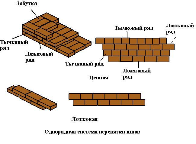 Perevjazka