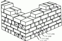 Схема кладки пеноблоков