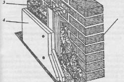 Схема облицовки кирпичной стены