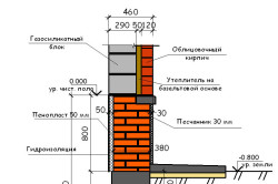 Схема отделки кирпичной стены с утеплителем