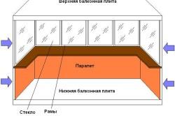 Схема устройства балкона