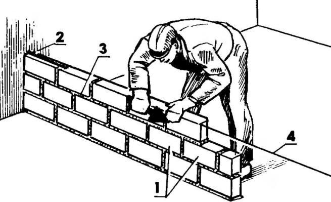 Кладка кирпича на ребро: 1 — кирпичи, уложенные на ложок; 2 — анкерный штырь; 3 — растворный шов; 4 — причальный шнур.