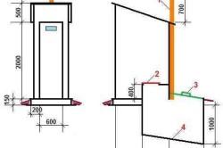 Схема устройства дачного туалета: 1 - вытяжка; 2 - сиденье на стульчаке; 3 - люк выгребной ямы; 4 - дно с уклоном