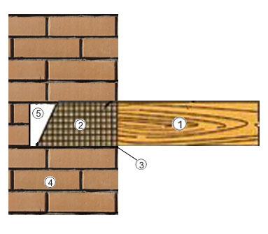 Схема заделки деревянной балки перекрытия в кирпичную стену