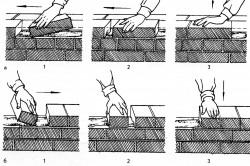 Схема раскладки кирпича
