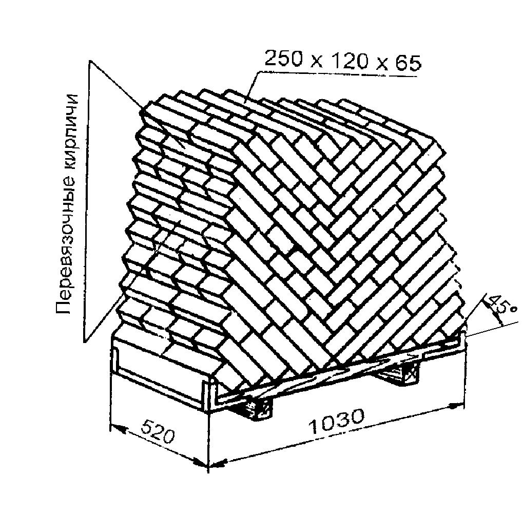 Схема ручной укладки кирпича
