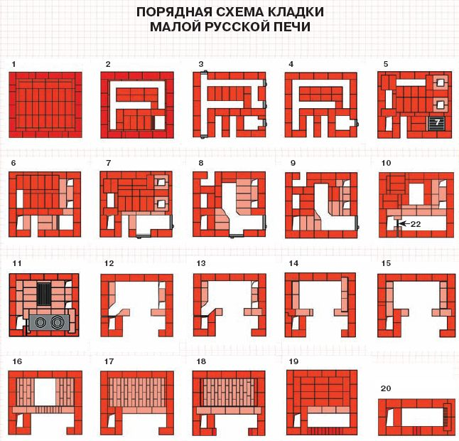 Схема кладки печи по рядам